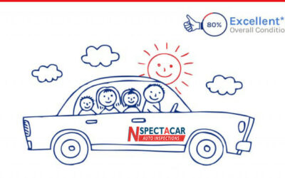 Get Honest Auto Inspection Report from Nspectacar Service