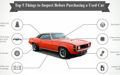 Top 5 Things to Inspect Before Purchasing a Used Car